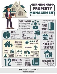 Birmingham Property Management